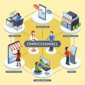COVID and Omnichannel Fulfillment
